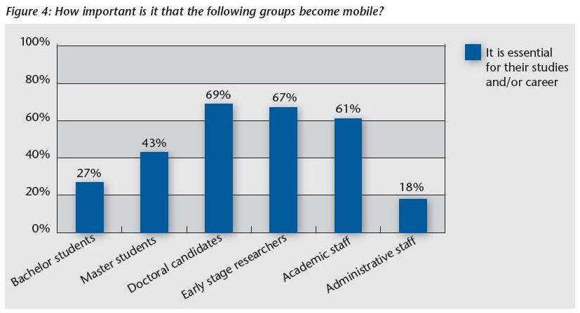 student-and-staff-mobility