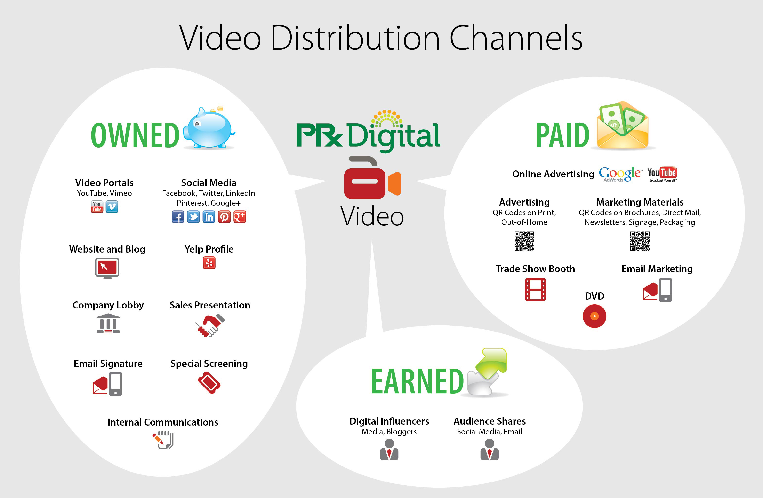 video-distribution-using-video-for-schools