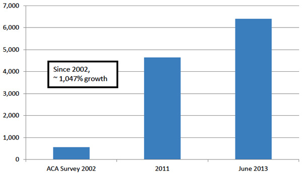 overall-growth-in-english-taught-programmes-since-2002