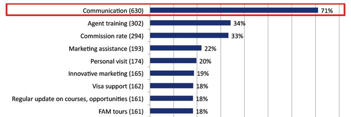 agentbarometer-mainingredients