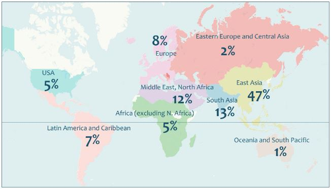regional-breakdown-of-canadas-international-student-population