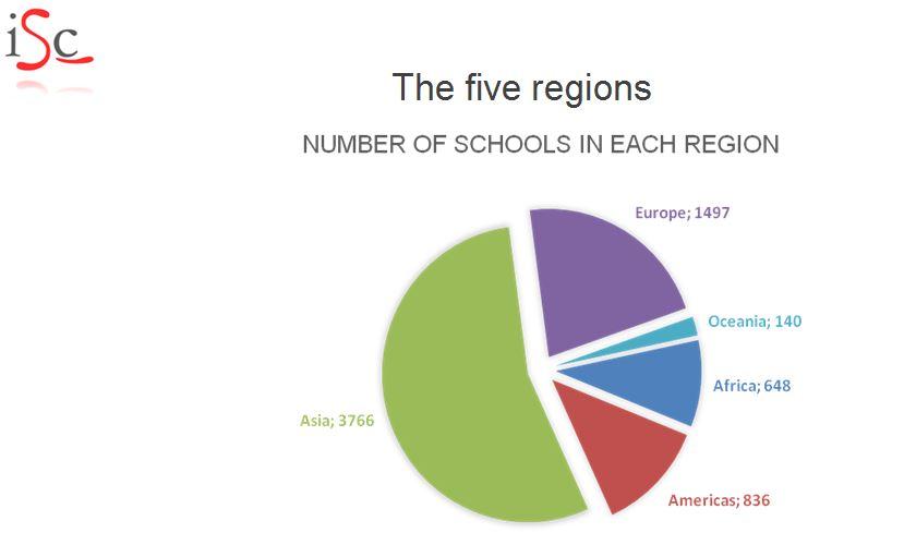 number-of-schools-in-each-region