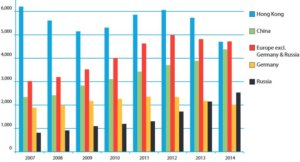 number-of-pupils-from-selected-countries-at-isc-schools-2007-2014