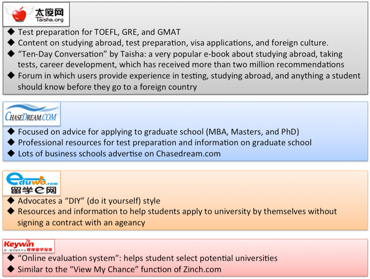 leading-websites-in-china-for-prospective-students