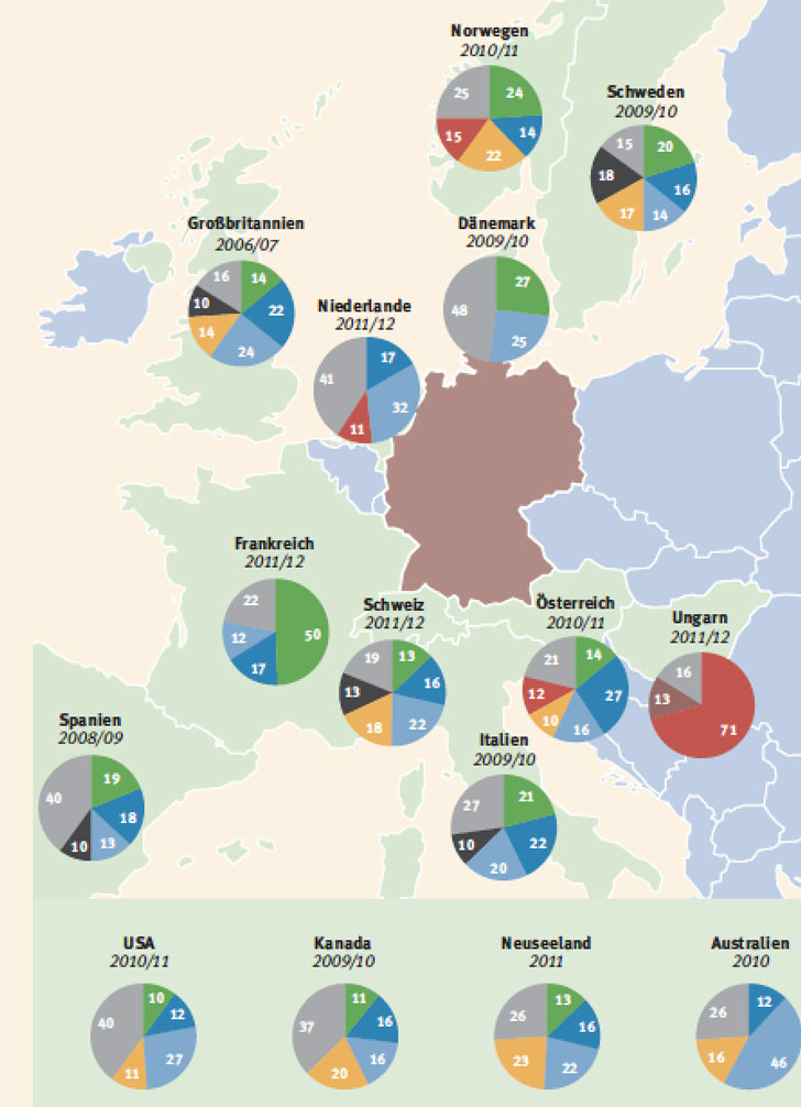 german-enrolment-distribution-by-degree-subject-area