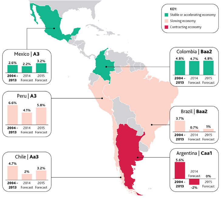 Mexico-LATAMgrowth