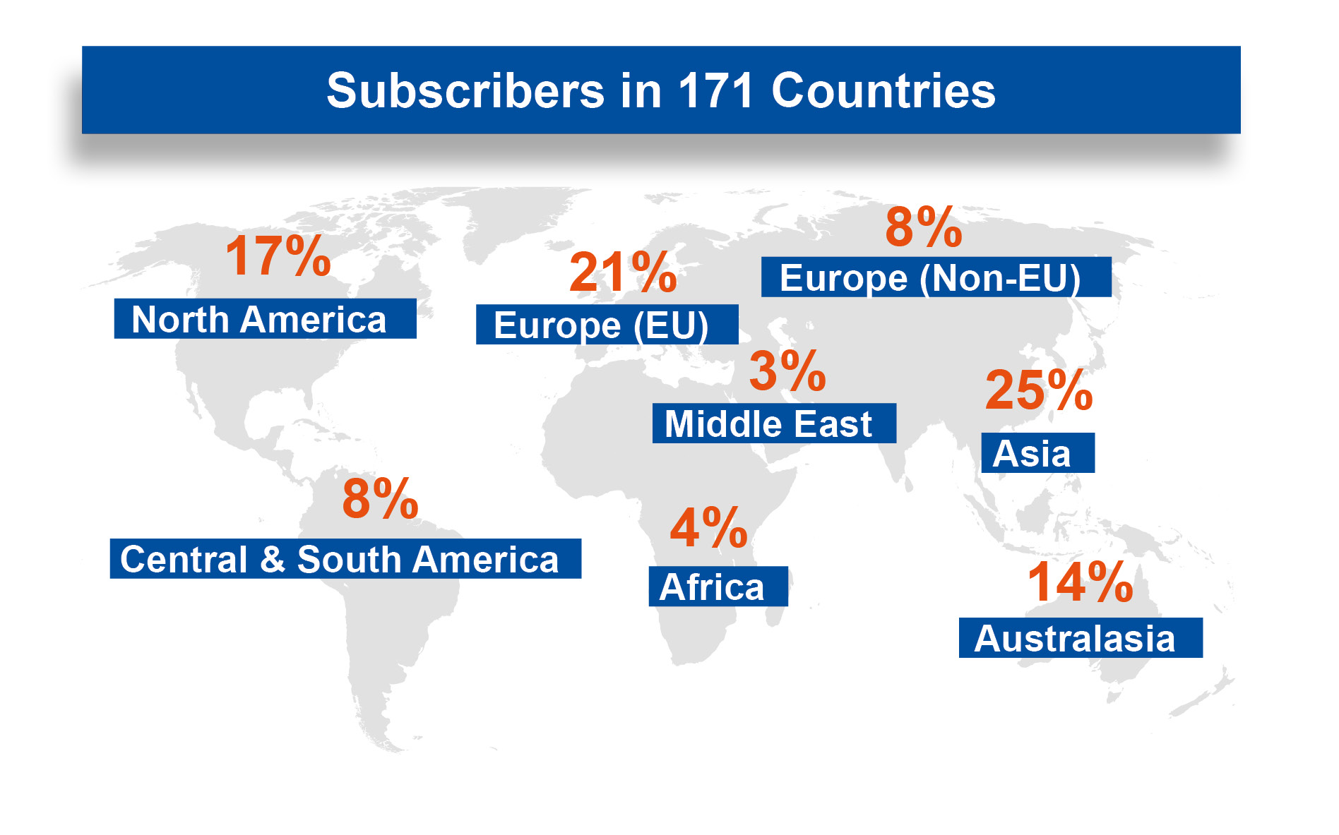 subscribers-in-countries-171
