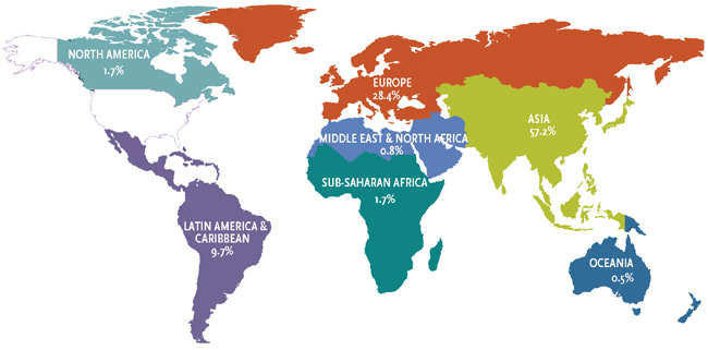international-secondary-students-in-the-us-by-world-region