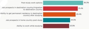 reasons-for-not-studying-in-the-uk