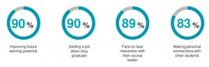 most-important-factors-in-studying-abroad-for-international-students