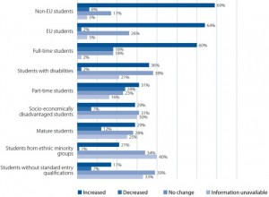the-changing-composition-of-the-student-body-of-european-universities