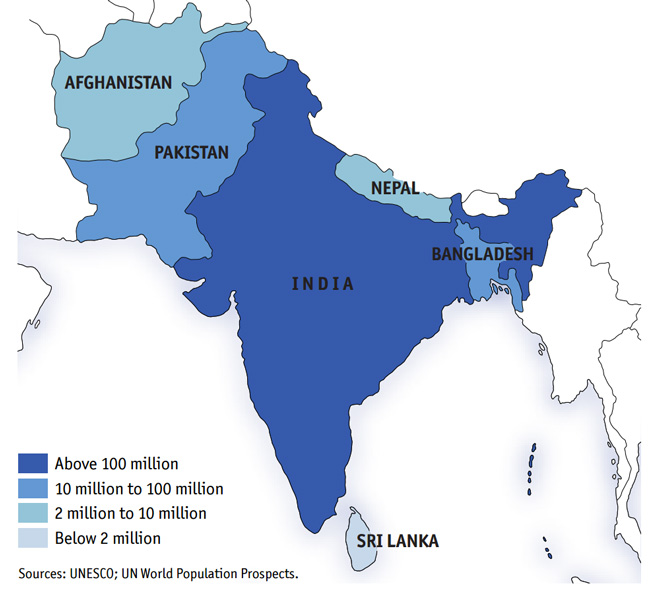 tertiary-school-populations-in-south-asia