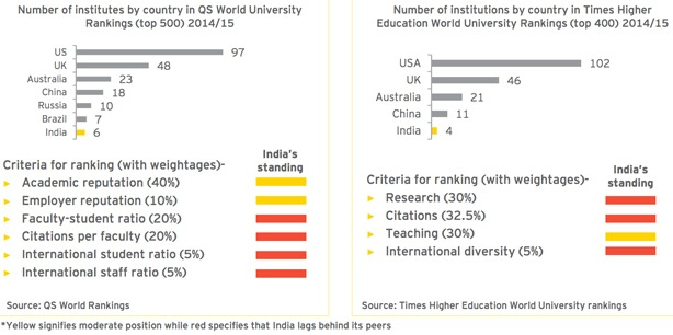 india-university-ranking