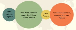 placement-of-asian-countries-by-ef-band-for-2015