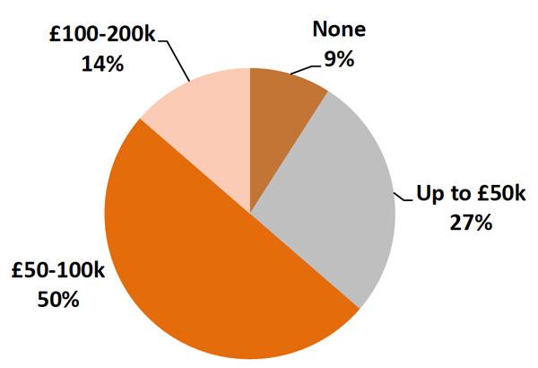 total-spend-on-digital-marketing-in-2014/15