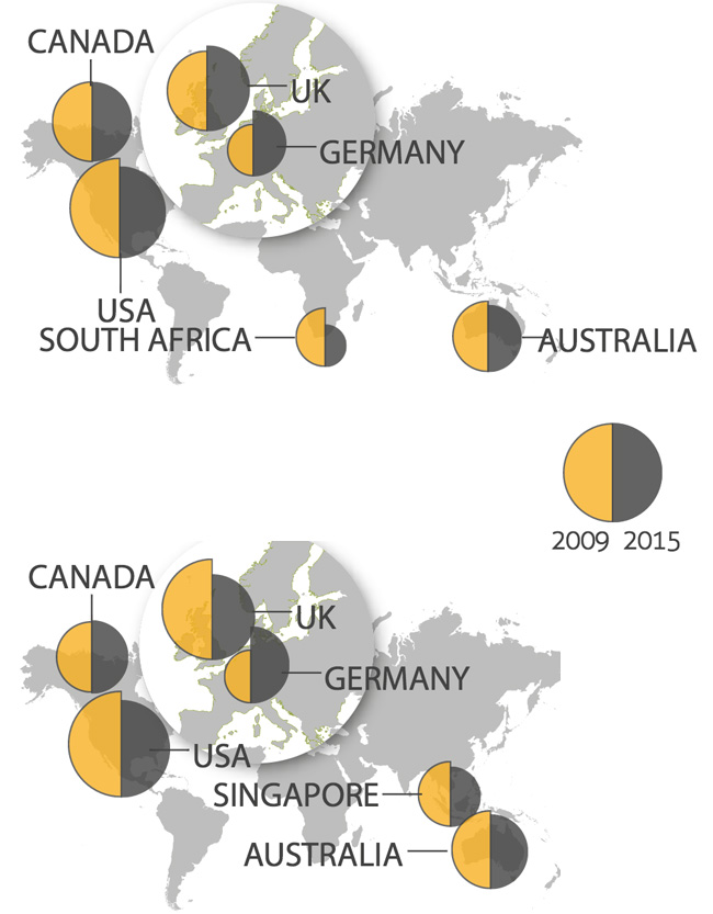 changes-in-destination-popularity-for-applicants-from-africa-middle-east-asia-pacific