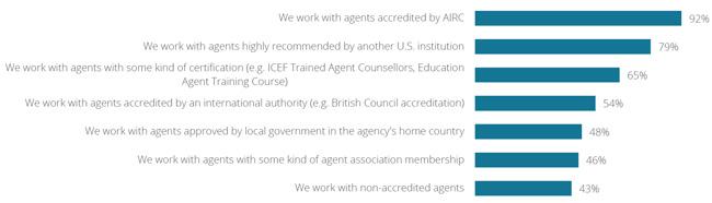 us-adoption-credentials