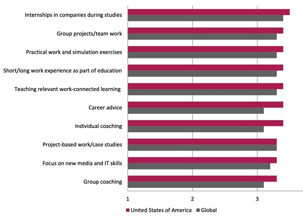 how-can-universities-help-students-to-improve-and-adapt-their-personal-qualities-throughout-their-career