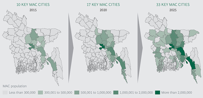 the-geographic-concentration-of-mac-consumers-in-bangladesh-2015-2015
