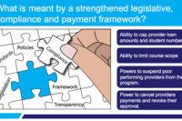 Australian legislation to tighten regulations for VET providers and agent reporting