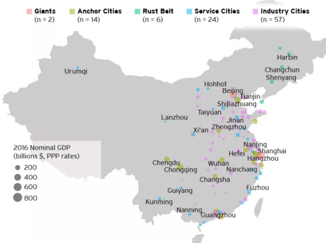 the-five-categories-of-chinese-cities-as-defined-by-the-brookings-institution