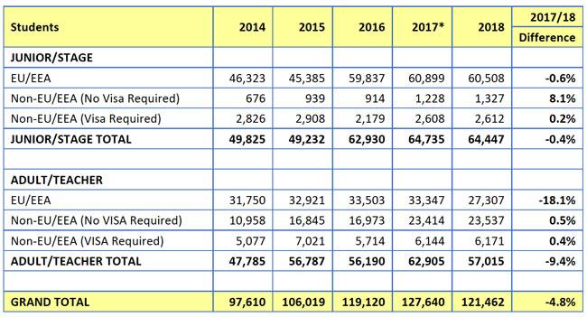 enrolment-in-mei-member-programmes-2014-2018