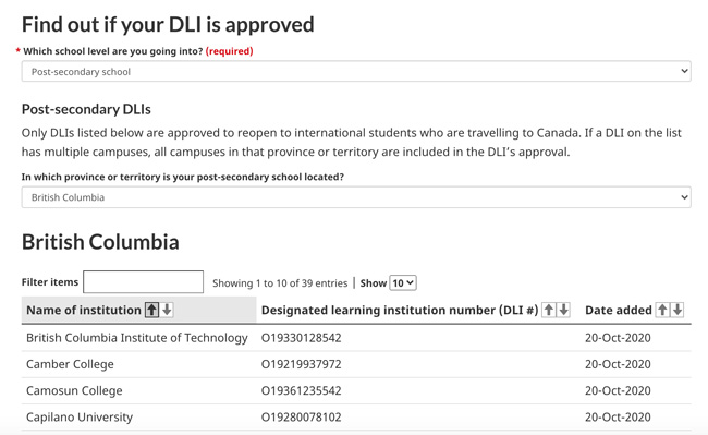list of approved DLIs