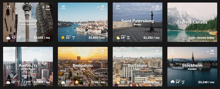 A sample of nomad destinations rated on nomadslist.com